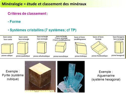 Liste des minéraux par système cristallin