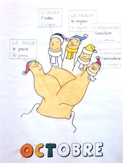Coloriages d'octobre MS/GS 2013-2014 : les doigts de la main