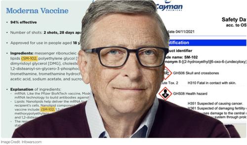 Le Vaccin Moderna contient un poison mortel