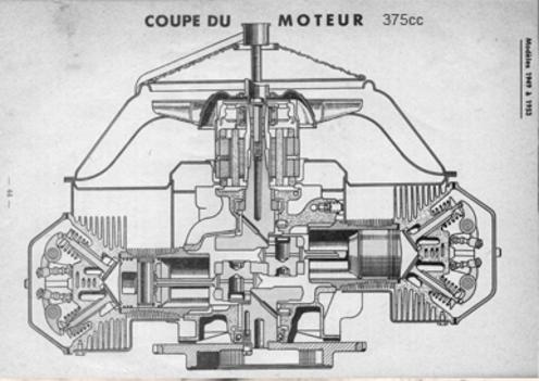 Moteur 2CV