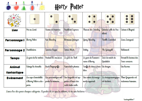 Roll & Dice Harry Potter