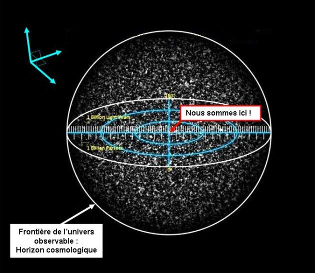 Sphère d'univers observable 03