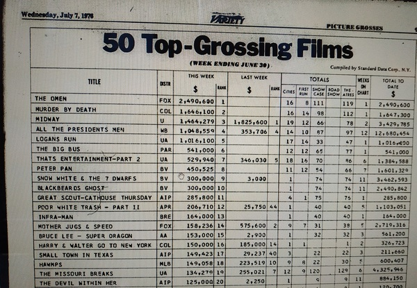 TOP 50 GROSSING VARIETY 1976 THE OMEN