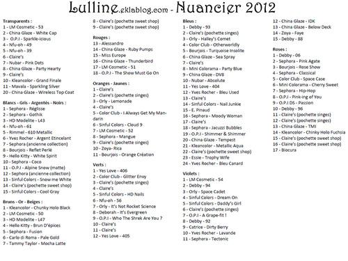 Nuancier 2012