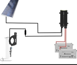 Le PLanetSolar et EnergyObserver