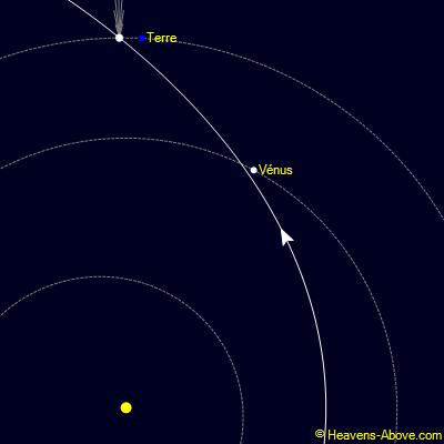 http://ekladata.com/jXoWr85Jdm6uPStBaV7POxyIdtk/45P-Honda-Mrkos-paj-orbite.png