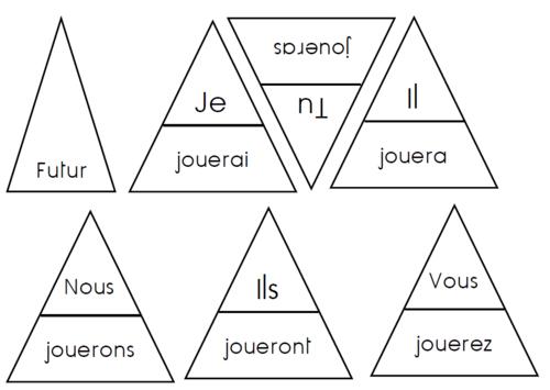roue de conjugaison : le présent et le futur des verbes du 1er et 2eme groupe