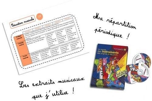 Pour l'éducation musicale en cycle 2