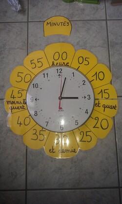 Mon horloge de classe