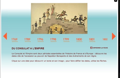 Jeux en ligne sur Napoléon
