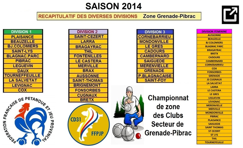 CALENDRIER CHAMPIONNAT DE ZONE DES CLUBS 2014.