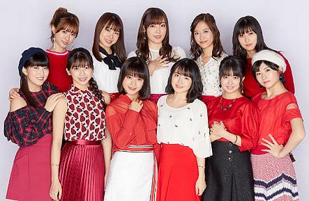 Des mises à jour sur les réseaux officiels des Morning Musume.'19