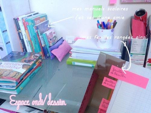 Back to school || Organiser son espace de travail