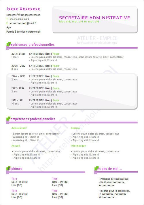 CV graphique N°4