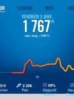 Mes 15 premiers jours avec Nike+ FuelBand SE [J'ai testé pour vous]