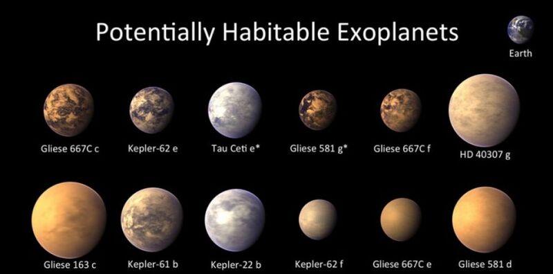 Le télescope Kepler de la Nasa a découvert