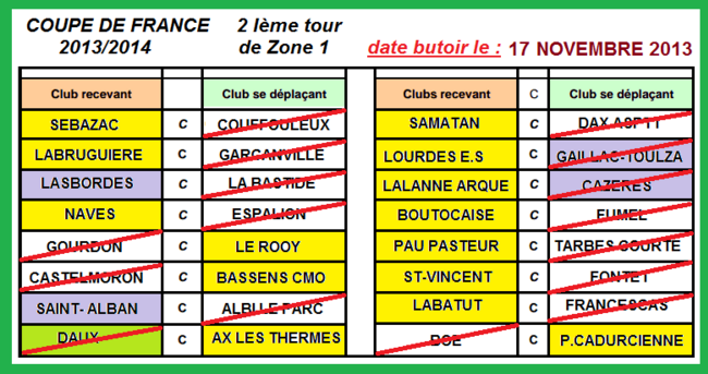 COUPE DE FRANCE 2013/2014 ** 2IEME TOUR DE ZONE**