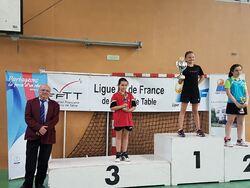 Championnat Ile-de-France Individuel 2016 - Résultats