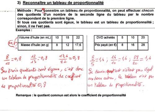 5ème-B1-Grandeurs proportionnelles