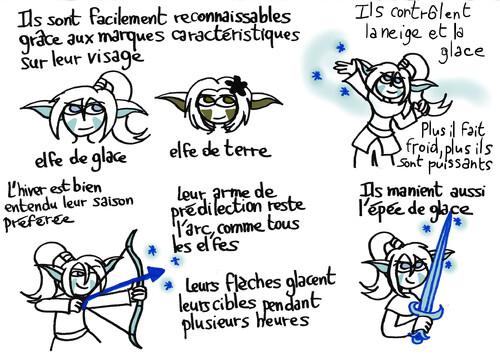 Petit cours d'elficologie
