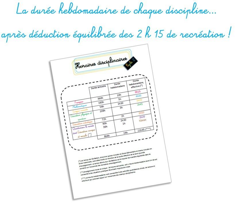 Les horaires disciplinaires effectifs