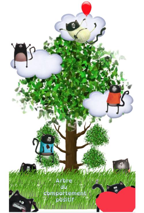 l'arbre de l'évaluation positive avec Splat