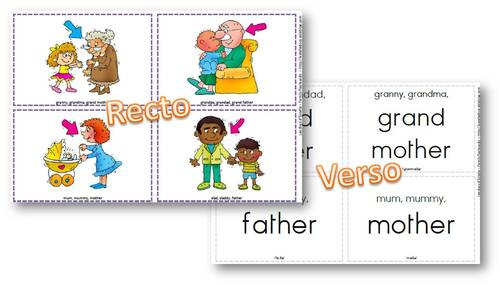 Anglais - Flashcards family