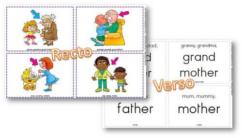 Anglais - Flashcards family