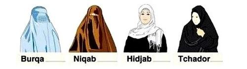 Le voile musulman, juif, chrétien