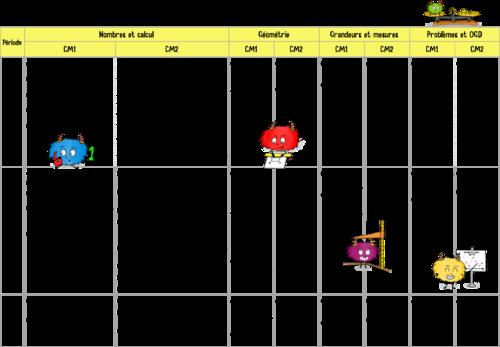 Programmations 2014-2015