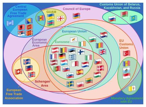 L'Europe expliqué