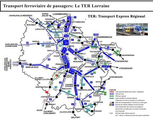 Transports en Lorraine