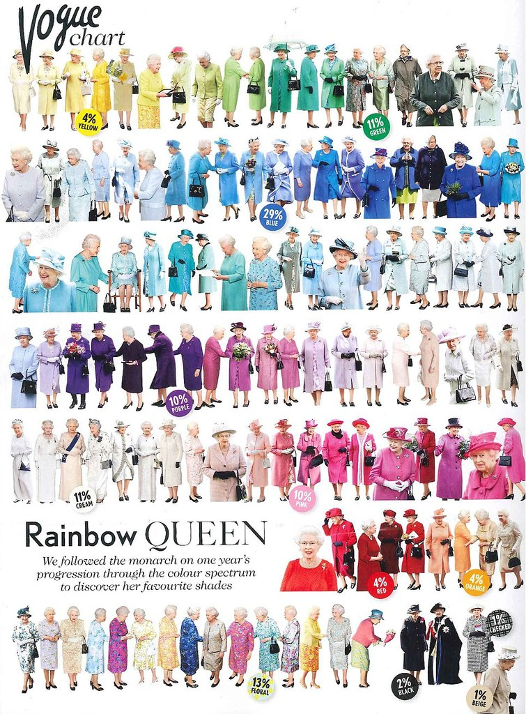 ( Found on dailymail.co.uk) On va peut être rencontrer la Reine ;) Mais de quelle couleur ?