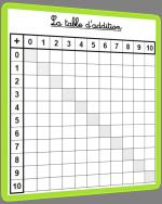 Des outils pour l'apprentissage des tables d'addition en CE1