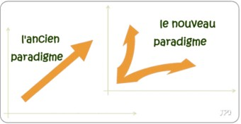 2 paradigmes