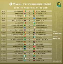 Ligue des Champions Africaine 2020-2021