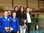 Championnat de France minimes cadets