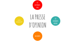 JOURNAUX D'OPINION …