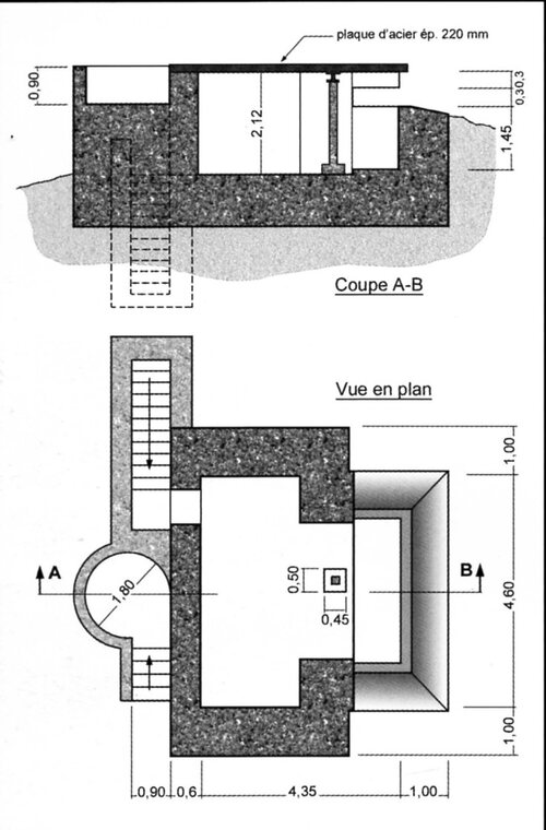 La batterie du Fort Lapin