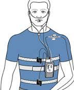 La polygraphie respiratoire