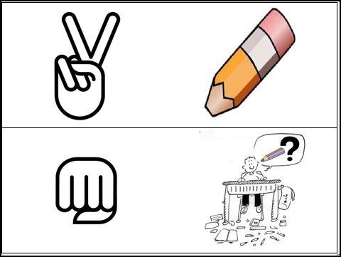 Les signes pour communiquer en classe