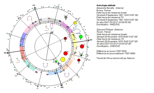 Benalla, Jupiter+Mercure et ses potes