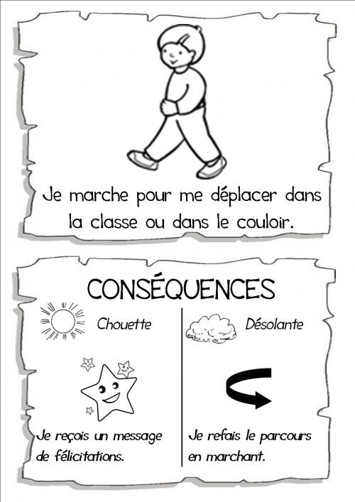 Les règles de la vie de la classe