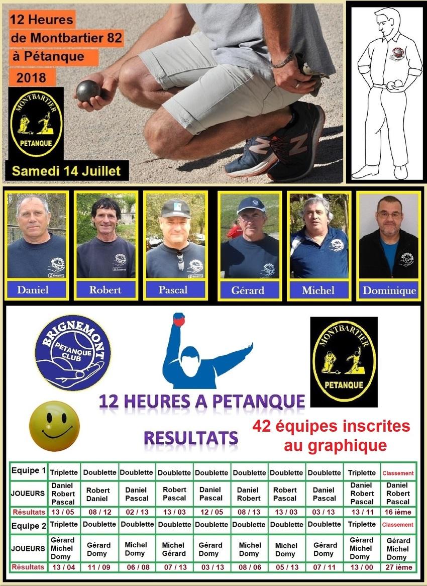 Officiel 12 heures à Pétanque de Montbartier -82-