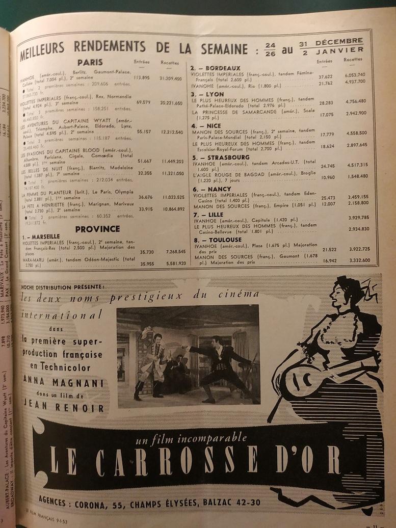 BOX OFFICE PARIS DU 26 DECEMBRE 1952 AU 1er JANVIER 1953