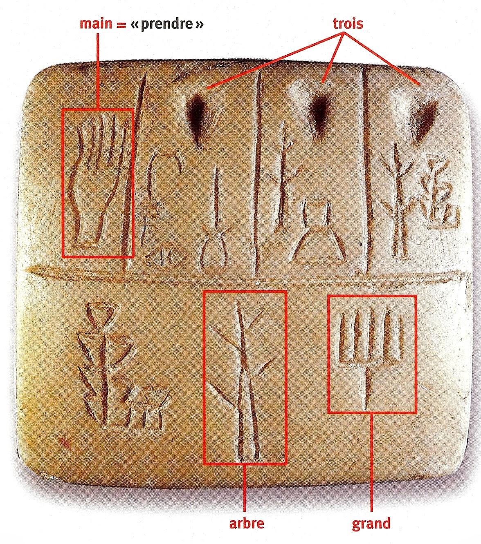 Antiquite Les Civilisations Antiques Le Stylo De Vero