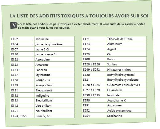http://ekladata.com/kiPAqhVUjfW8uZzQWDRfJVOPqjE/additifs-ali-des-plus-toxiques-liste.jpg
