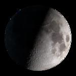 Les différentes fases de la Lune