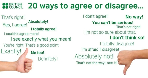 20 ways to agree or disagree
