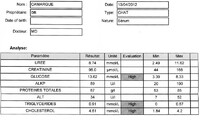 2012-04-13-Camargue Analyses